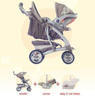 Travel System Stroller